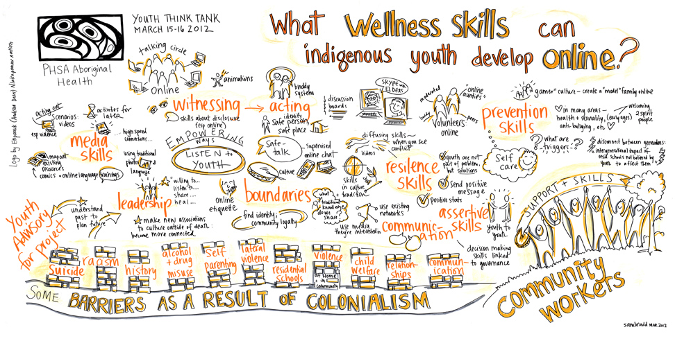 Juvenile Justice within the Aboriginal Concept