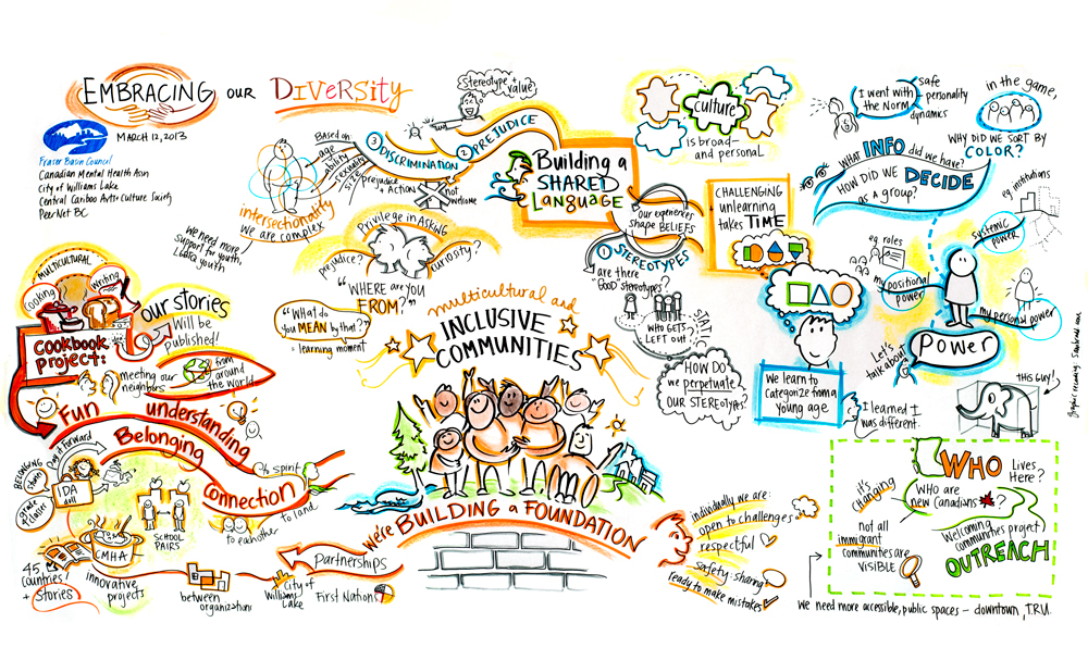 Web Design Conference Vancouver
