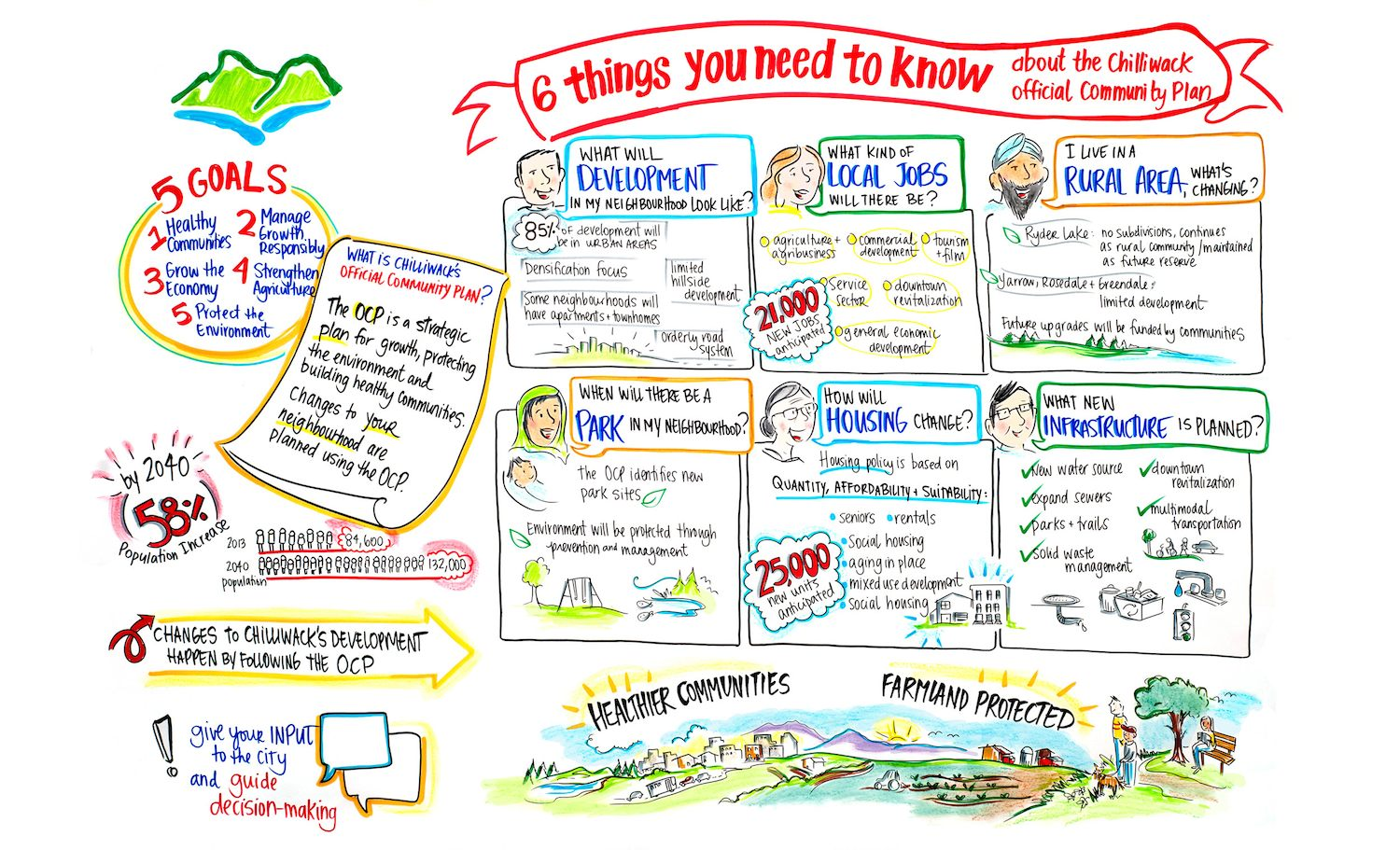 the important things i need to remember on my facilitation learning Activity: unfold my arms  extreme dialogue, and we aim to give the would be  facilitator the knowledge to  comprehensive learning objectives, teaching points  and delivery instructions  the films use important stimulus telling stories that  offer meaning and  remember you do not need to be an expert in a specific  field.