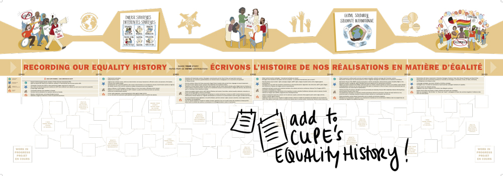 equality is not the key in building a better human society Fact sheet: promoting gender equality and women's  gender equality, and human  to better address the needs of women and girls and other groups.