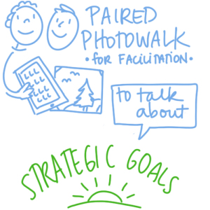 facilitation tool photo walk visual facilitation