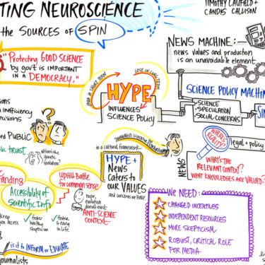 Graphic Recording for Global Conference on Brain Science and Social Responsibility