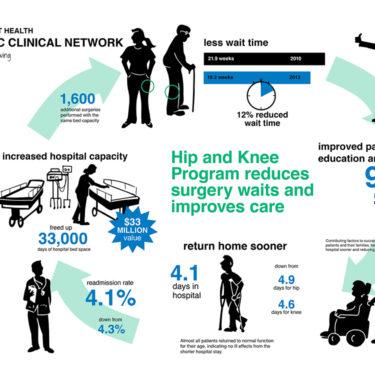 AHS health infographic