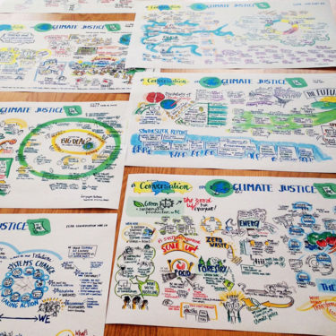 Graphic recording posters laid out in a row on the floor