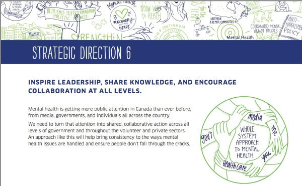 MHCC-strategic direction 6