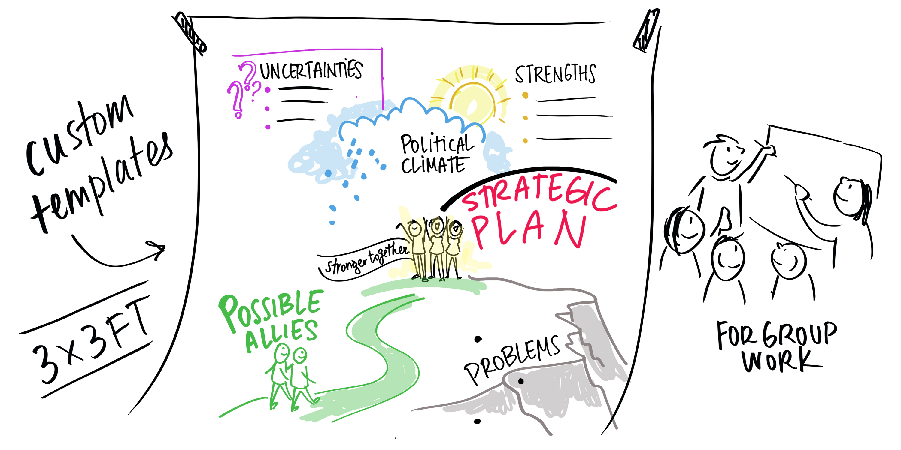 Visual facilitation with templates for Facilitation plan template