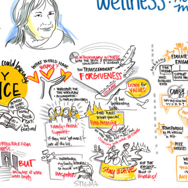 Graphic Recording of mental health conference, Shelagh Rogers interview
