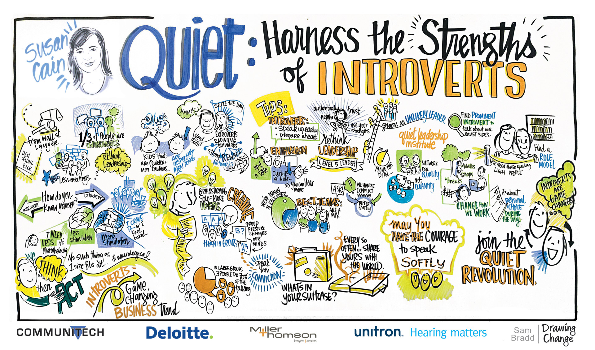 Graphic recording of Susan Cain's keynote on leadership and introverts at Communitech's TLCWR conference 2015