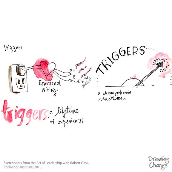 Triggers 1a_WEB