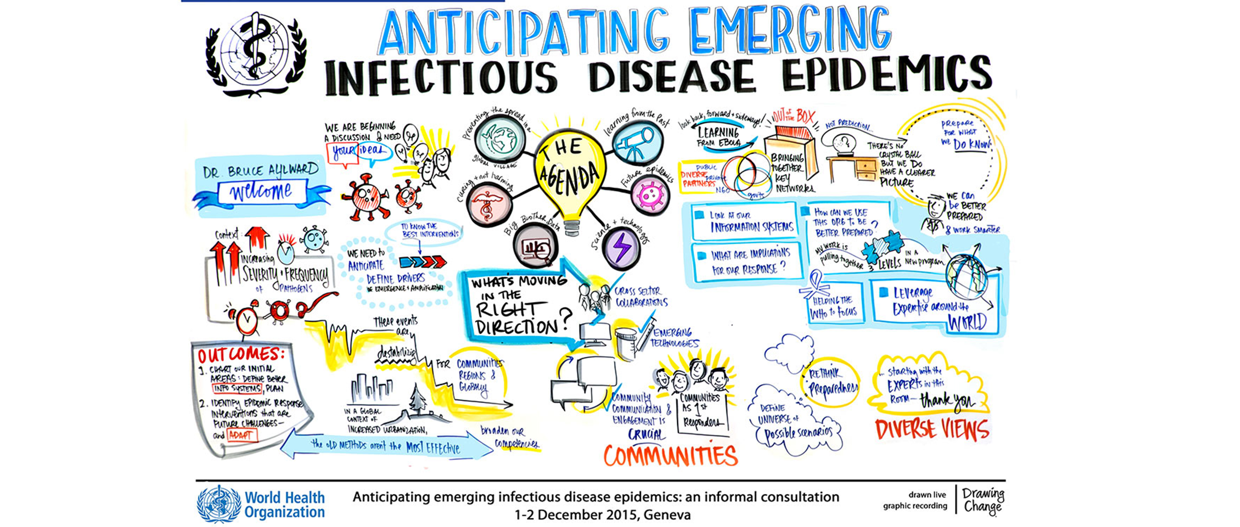 Graphic Recording on WHO anticipating emerging infectious diseases