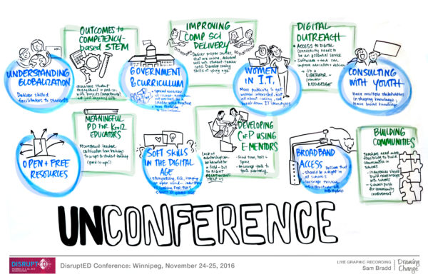 disrupted-unconference-web