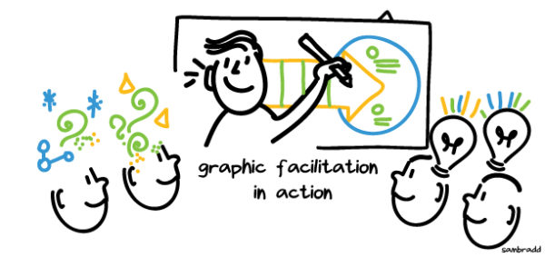 graphic recording vancouver sam bradd what is graphic recording