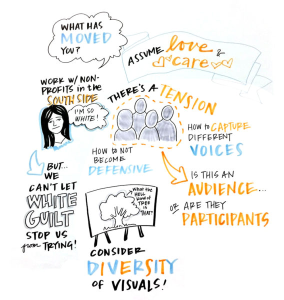 graphic recording graphic facilitation diversity IFVP listening for diversity drawing change