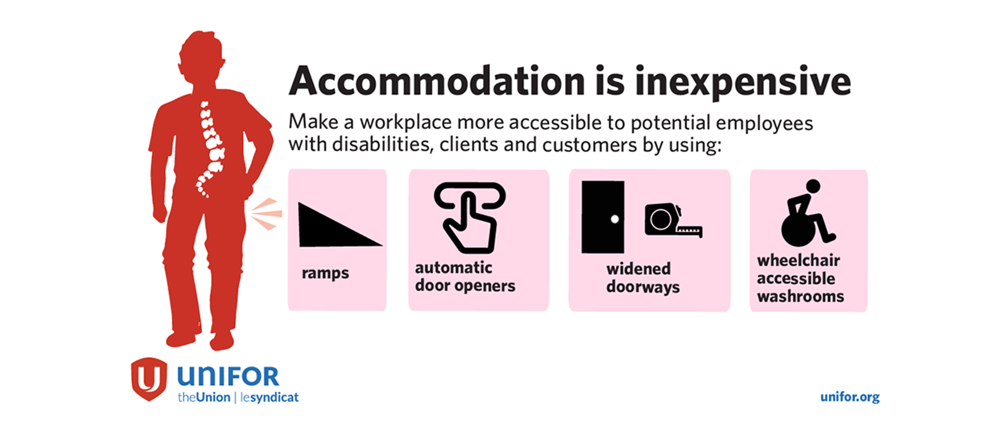 infographic detailing how disability accommodation is not expensive
