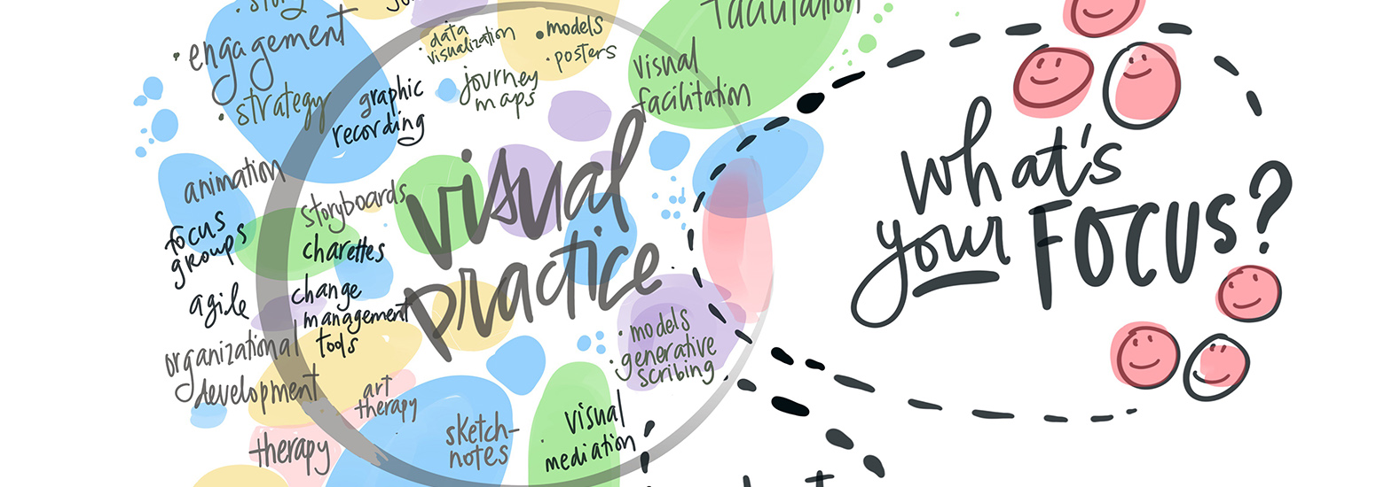 what's your focus visual practice illustrated infographic